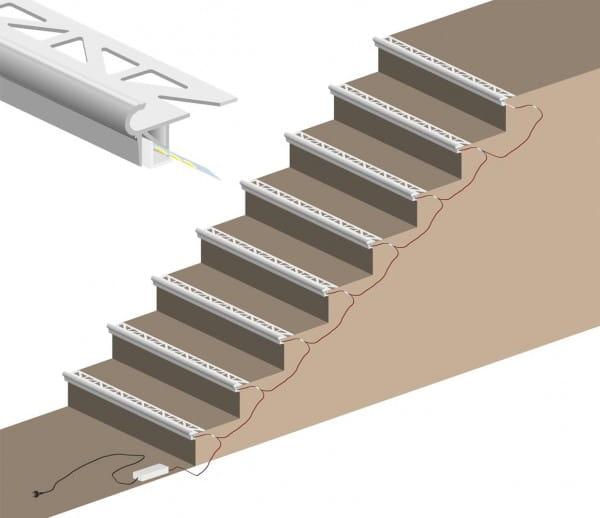 LED Treppenprofil Komplett Set Zeichnung