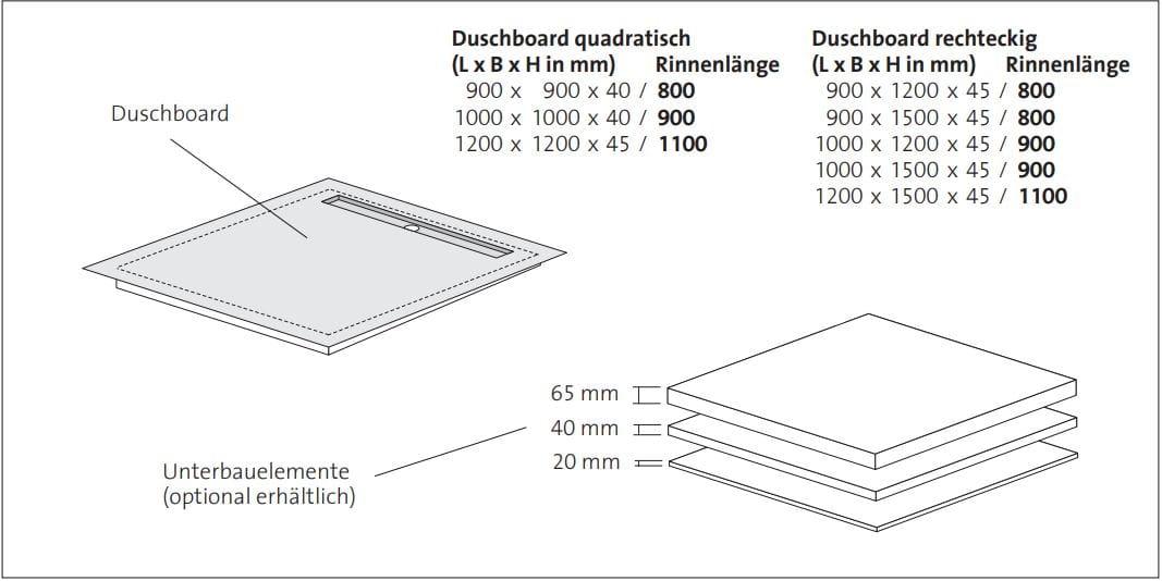 Unterbauelemente_Duschboards